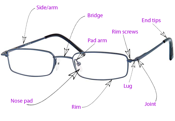 Eyeglass Frame Parts Diagram : Spectacle frame repair service UK