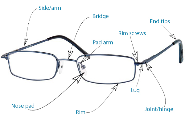 Repair my spectacles and glasses online